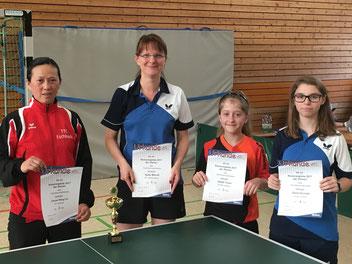 Zweite von links: Sylke Meindl, Siegerin der Kreisrangliste