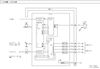 会議室用AV設備のシステム図