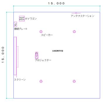 会議室用AV設備の平面図