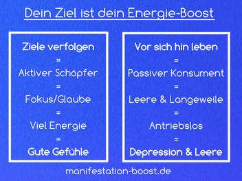 Ziele verfolgen energie-boost schöpfer graphik