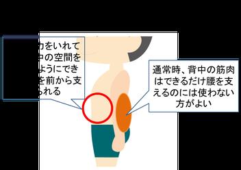 体幹の筋力低下はぎっくり腰・急性腰痛の原因となることがあります