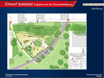 Entwurf Spielplatz Ifflandstraße