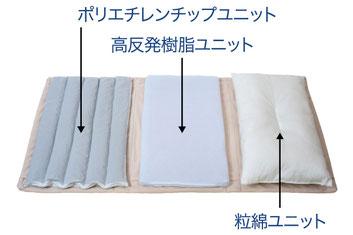 6通りの使い方ができる枕,ポリエチレンチップ,高反発樹脂,粒綿