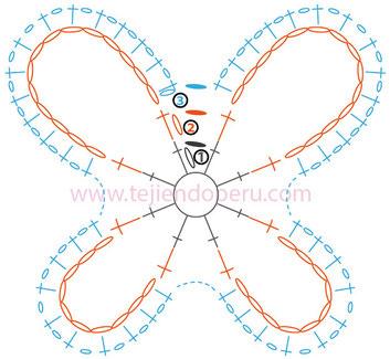 Tutorial: ángel amigurumi (crochet)