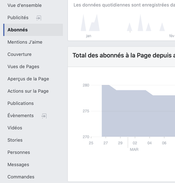 Facebook insights le guide