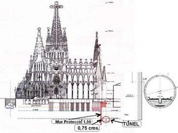 Скоростные поезда под Храмом Святого Семейства в Барселоне