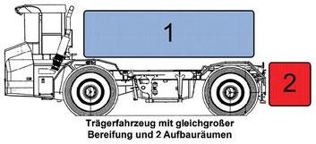 Системное транспортное средство с двумя возможностями крепления надстройек