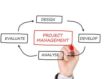 Projektmanagement Verpflegung