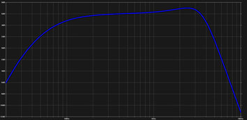 """Frequenzgang des Di-Ausgangs bei zugeschalteter Speaker-Simulation für Bassverstärker. Entspricht näherungsweise einem 12"""" (PA)Basslautsprecher (Ferritmagnet) im Bassreflexgehäuse."""