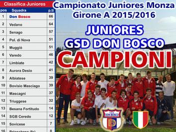 Società - GS Don Bosco Cesano Maderno