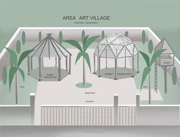 Draft Art Village vorher