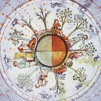 Codex Lucca Tafel 4