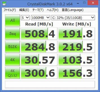 SSDを取付後の速さを計測した画像