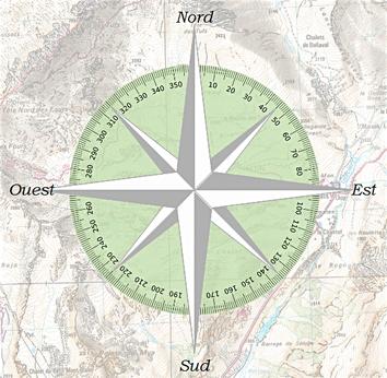 rose des vents, les quatre points cardinaux gradué à 360 degrés