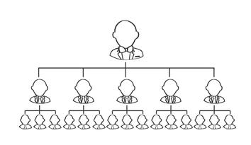 Teamentwicklung Organisation projecDo GmbH