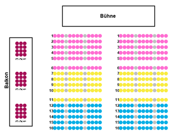 Saalplan inkl. 1m-Abstand (lt. COVID-Verordnung)