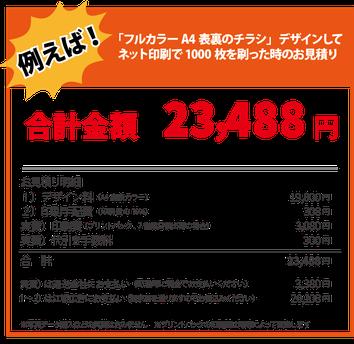チラシを制作したときの価格イメージ