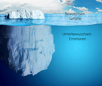Wendepunkte Ursula Hütter Blog Emotionen Gefühle Shutterstock Eisberg