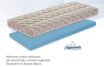 materasso in resina fodera fissa brandina pieghevole secondo letto manifattura falomo ideariposo gilli materassi