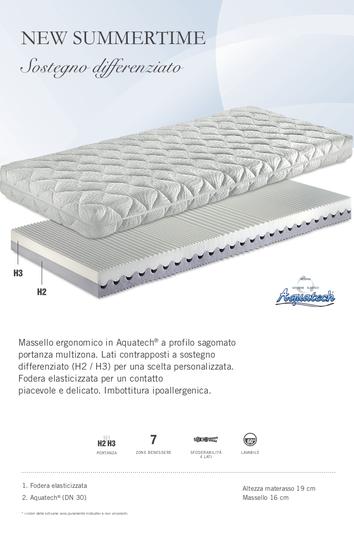 materasso economico Aquatech anallergico sfoderabile materassi ferrara manifattura falomo
