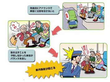 バス運転者への指導・監督の指針