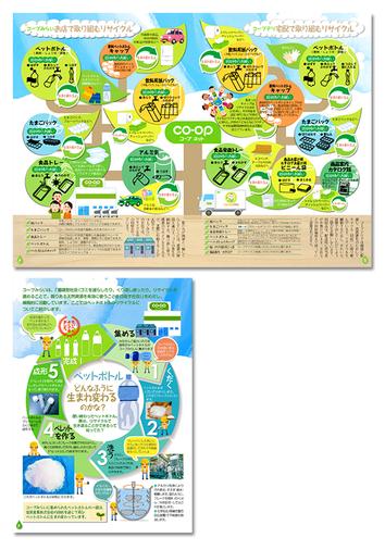 リサイクル冊子コンペ作品