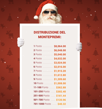 IQ OPTION MONTEPREMI GARA CONTEST DICEMBRE 2015