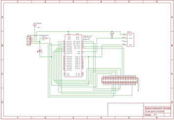 Raspberry Pi Stromlaufplan ELRO Funksteckdose Smart Home