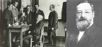 Wilhelm Wundt und sein Team versuchen am Ende des 19. Jh. die Wahrnehmung von Druckunterschieden zu messen. (Quelle: Wikipedia)