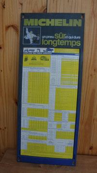 TABLEAU MICHELIN  POUR LE GONFLAGE DES PNEUS AGRICOLES 1992
