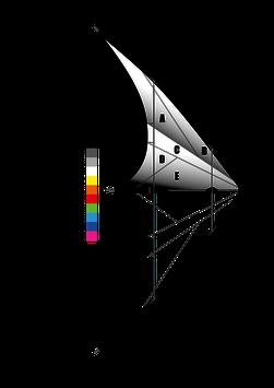 Zodiac 1.9 - Farbwunsch