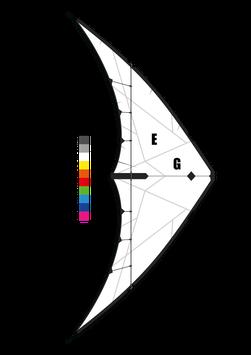 Radical - Farbwunsch
