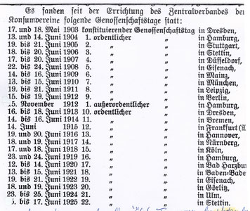 Orte, in denen die gesamtdeutschen Genossenschaftstage von 1903 - 1925 stattgefunden haben