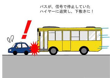 はとバスがハイヤーに乗り上げる