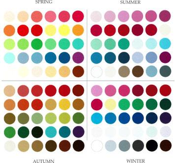 診断 カラー