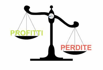 trading binario profitti e perdite