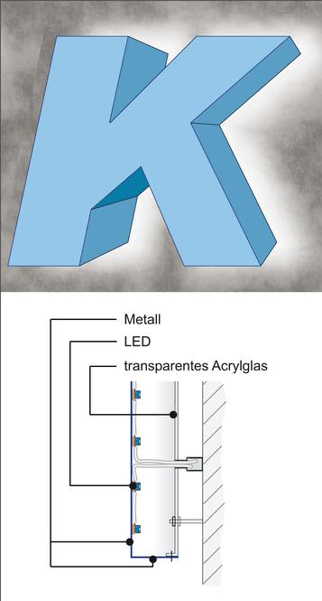 LED Profil 3