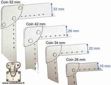 Dimensions des bordure lozine secret de fabrication. prix