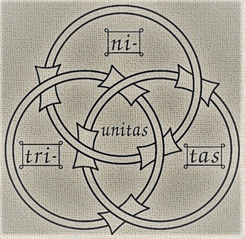 Trinitätslehre - biblisch begründet