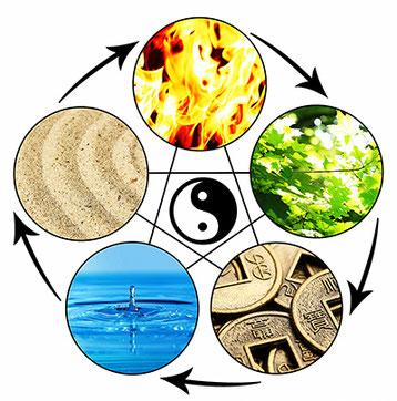 Fünf Elemente Rhodos Yogaschule Schulungszentrum Heilpraxis Voglreiter