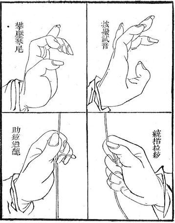 Le k'în, 2. Louis Laloy (1874-1944) : La musique chinoise.  Collection 'Les musiciens célèbres', Henri Laurens, éditeur, Paris, 1903, 128 pages.