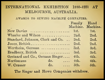 INTERNATIONAL EXHIBITION 1880-81 AT MELBOURNE