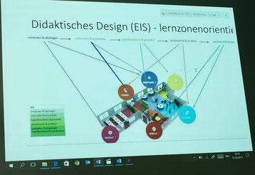 Vortrag von Michael Steiner PH Wien