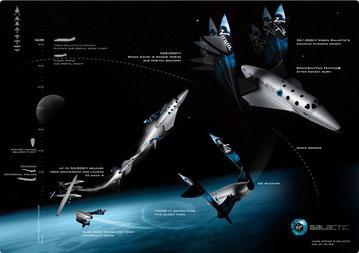 宇宙船スペースシップ2