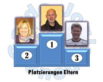 1. Marcus H. (311), 2. Christin (279), 3. Uwe (234)