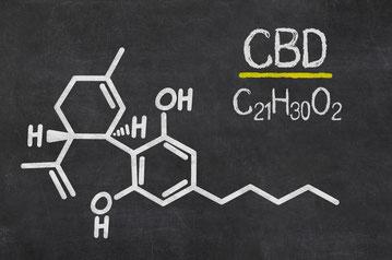 Wirkung CBD
