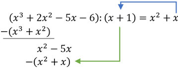 Zweiter Schritt bei der Berechnung einer Polynomdivision
