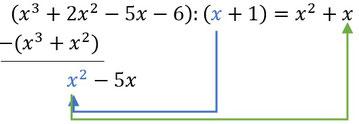 Noch mal der erste Schritt bei der Berechnung einer Polynomdivision