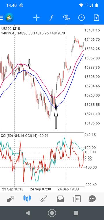 Vix, Boom and Crash, Nasdaq100 Strategy