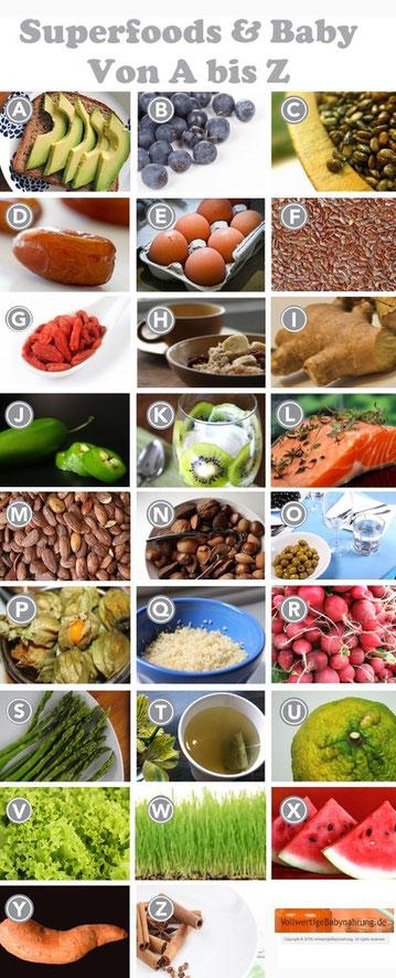 Liste von Superfoods nach alphabetischer Ordnung
